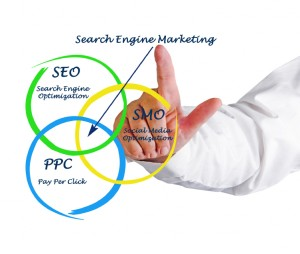PPC - Should you buy your Brand
