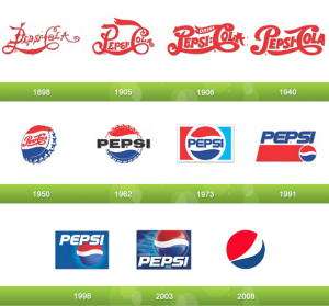 Brand Equity Pepsi