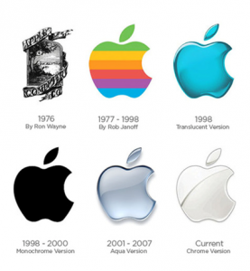 History of the Apple brand logo